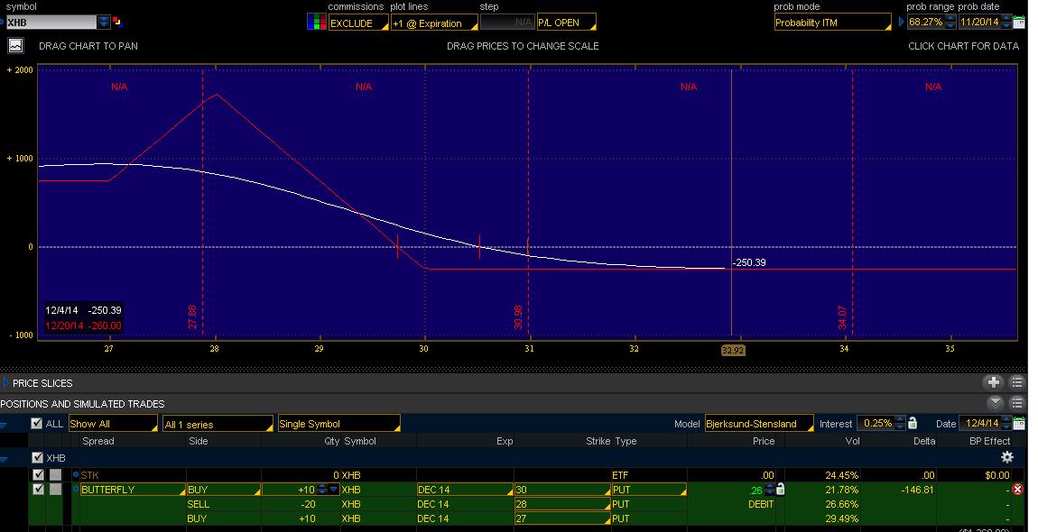 xhb-trade-entry-4-nov-2014